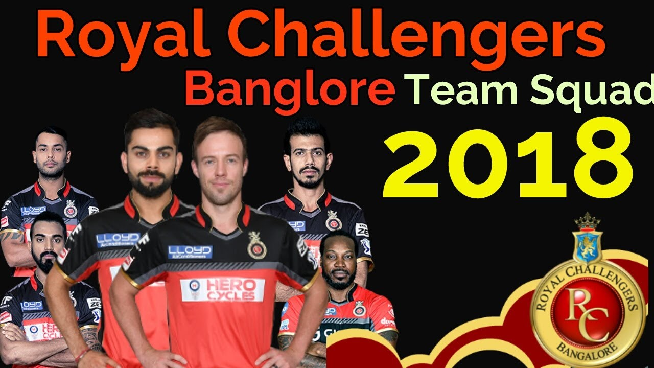 Royal Challengers Bangalore Team 2021