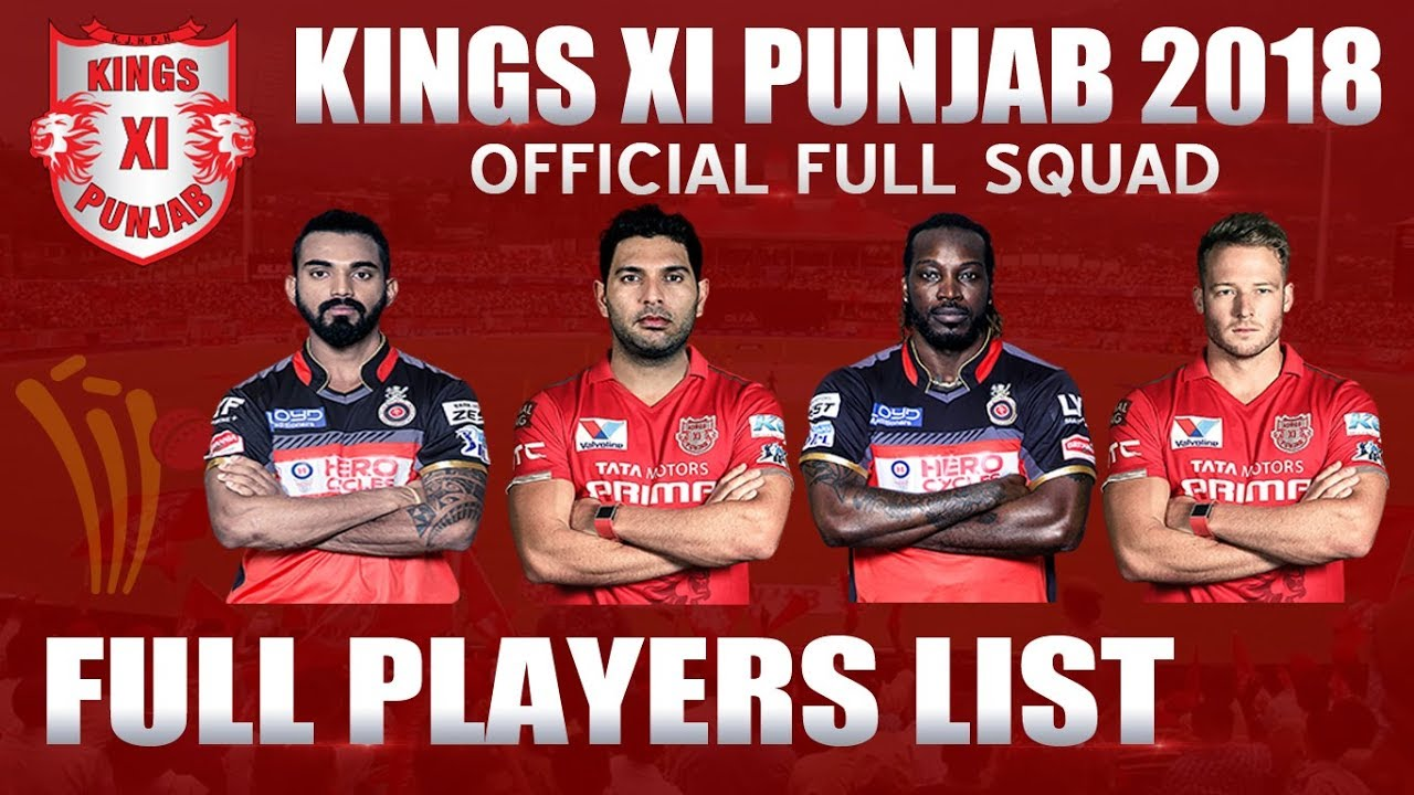 Kings XI Punjab 2018